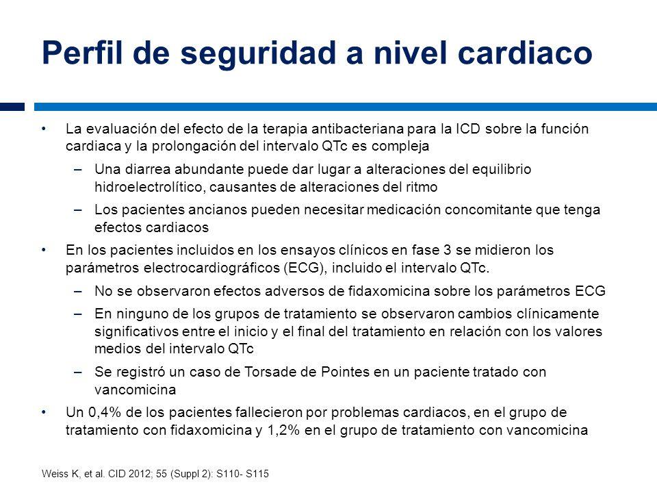 Perfil de seguridad a nivel cardiaco La evaluación del efecto de la terapia antibacteriana para la ICD sobre la función cardiaca y la prolongación del