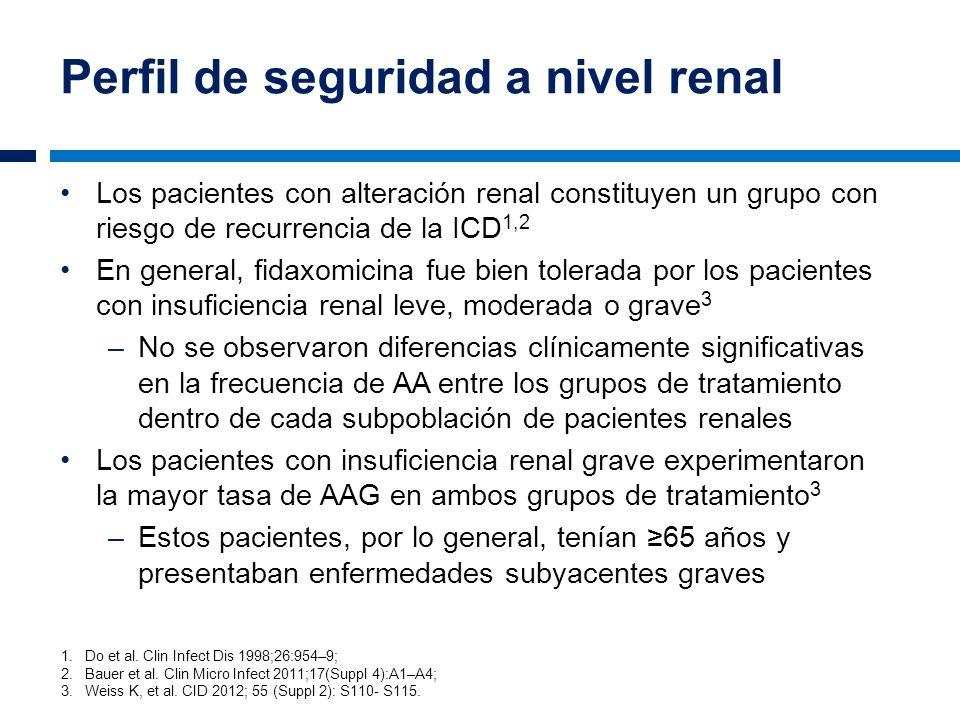 Perfil de seguridad a nivel renal Los pacientes con alteración renal constituyen un grupo con riesgo de recurrencia de la ICD 1,2 En general, fidaxomi