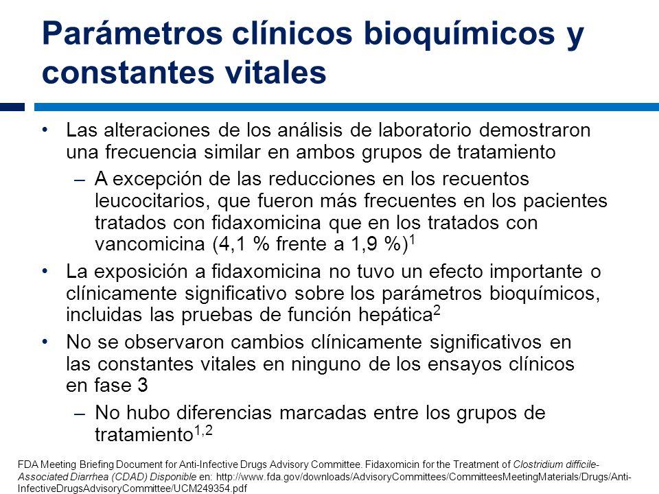 Parámetros clínicos bioquímicos y constantes vitales Las alteraciones de los análisis de laboratorio demostraron una frecuencia similar en ambos grupo