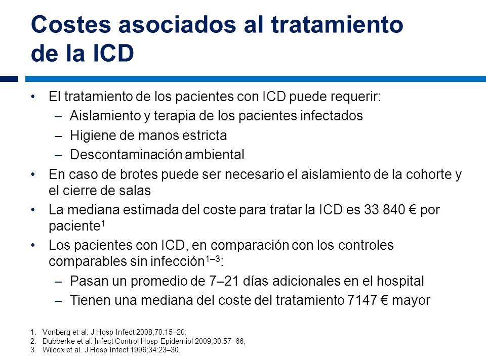 Costes asociados al tratamiento de la ICD El tratamiento de los pacientes con ICD puede requerir: –Aislamiento y terapia de los pacientes infectados –