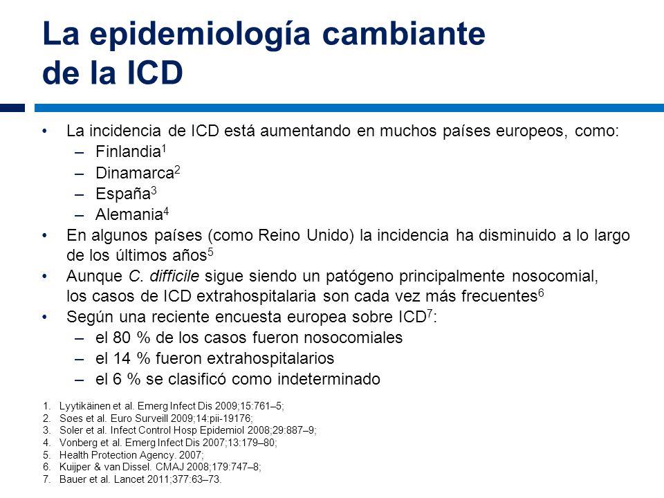 La epidemiología cambiante de la ICD La incidencia de ICD está aumentando en muchos países europeos, como: –Finlandia 1 –Dinamarca 2 –España 3 –Aleman