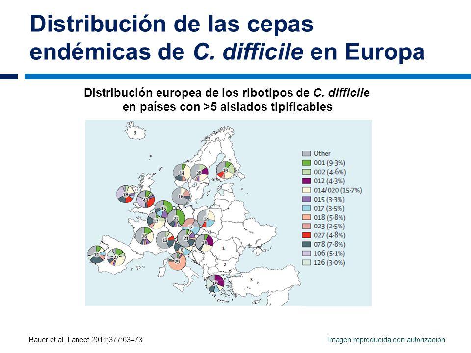Distribución de las cepas endémicas de C. difficile en Europa Distribución europea de los ribotipos de C. difficile en países con >5 aislados tipifica