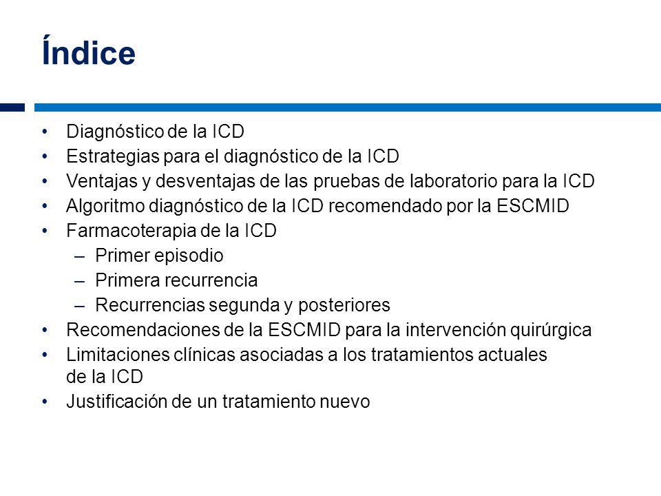Índice Diagnóstico de la ICD Estrategias para el diagnóstico de la ICD Ventajas y desventajas de las pruebas de laboratorio para la ICD Algoritmo diag