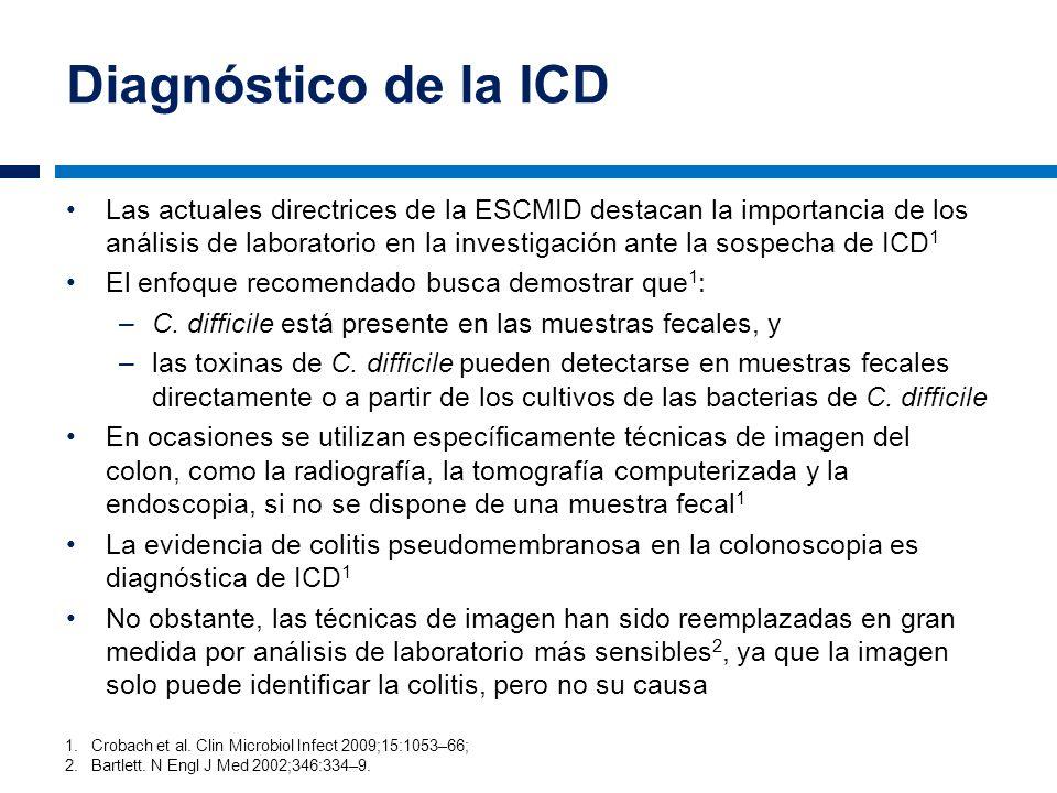 Diagnóstico de la ICD Las actuales directrices de la ESCMID destacan la importancia de los análisis de laboratorio en la investigación ante la sospech