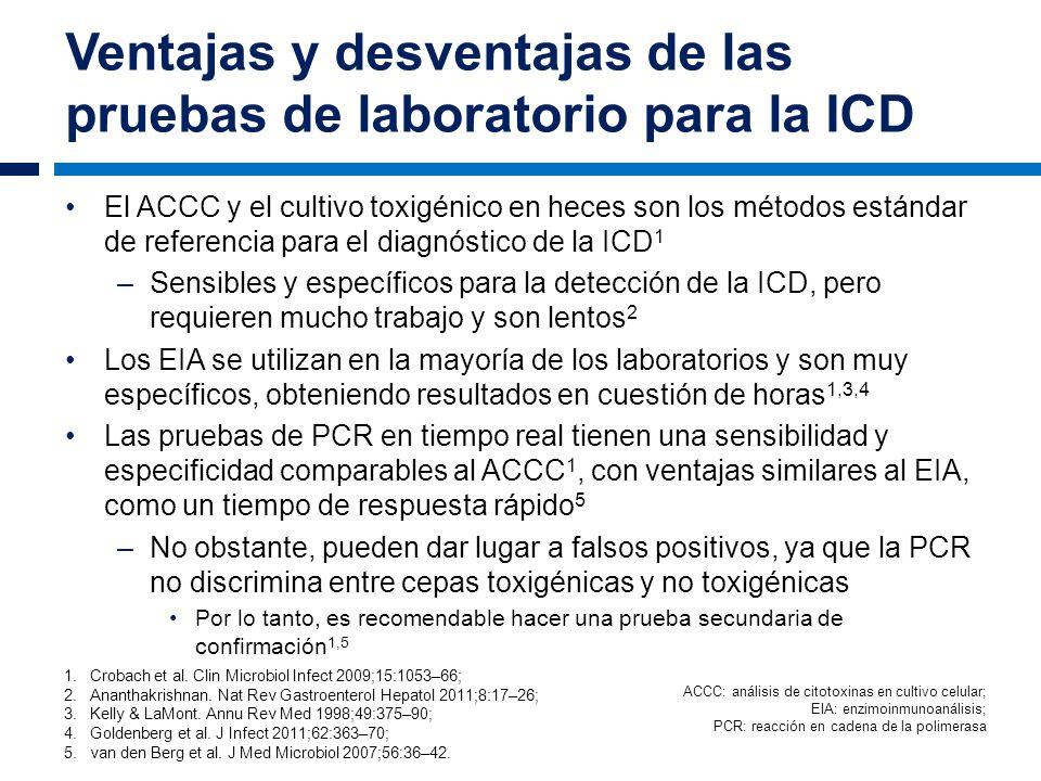 Ventajas y desventajas de las pruebas de laboratorio para la ICD El ACCC y el cultivo toxigénico en heces son los métodos estándar de referencia para