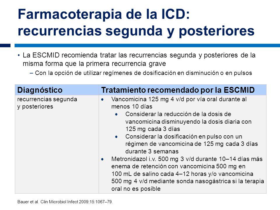 DiagnósticoTratamiento recomendado por la ESCMID recurrencias segunda y posteriores Vancomicina 125 mg 4 v/d por vía oral durante al menos 10 días Con