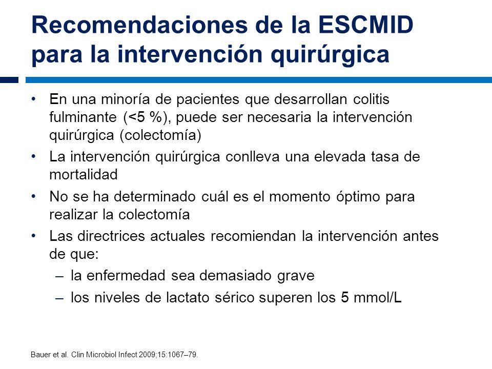 Recomendaciones de la ESCMID para la intervención quirúrgica En una minoría de pacientes que desarrollan colitis fulminante (<5 %), puede ser necesari
