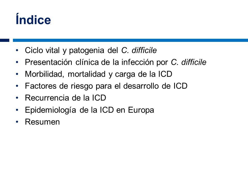 Índice Ciclo vital y patogenia del C. difficile Presentación clínica de la infección por C. difficile Morbilidad, mortalidad y carga de la ICD Factore