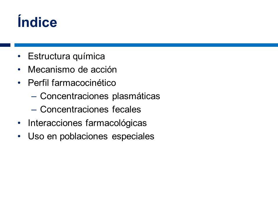 Índice Estructura química Mecanismo de acción Perfil farmacocinético –Concentraciones plasmáticas –Concentraciones fecales Interacciones farmacológica