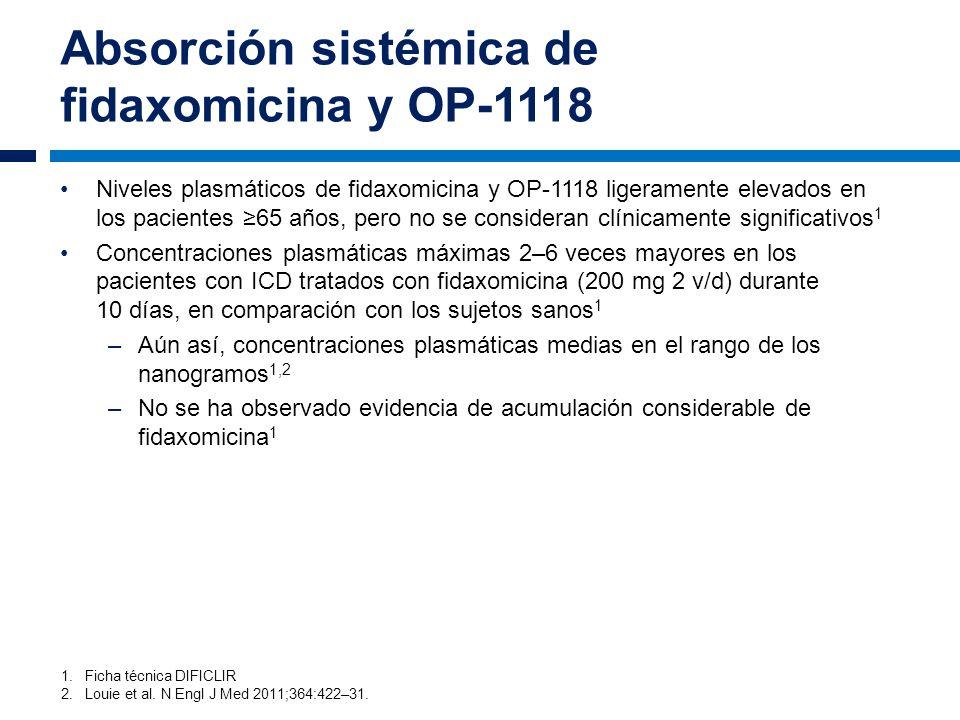 Absorción sistémica de fidaxomicina y OP-1118 Niveles plasmáticos de fidaxomicina y OP-1118 ligeramente elevados en los pacientes 65 años, pero no se