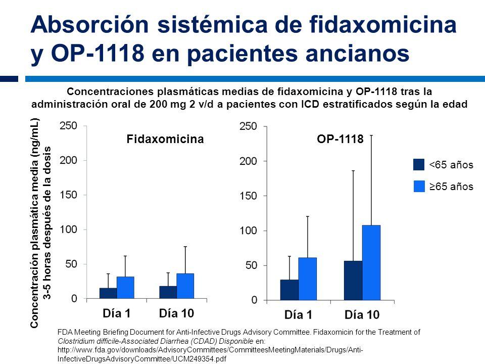 Absorción sistémica de fidaxomicina y OP-1118 en pacientes ancianos Concentración plasmática media (ng/mL) 3-5 horas después de la dosis <65 años 65 a
