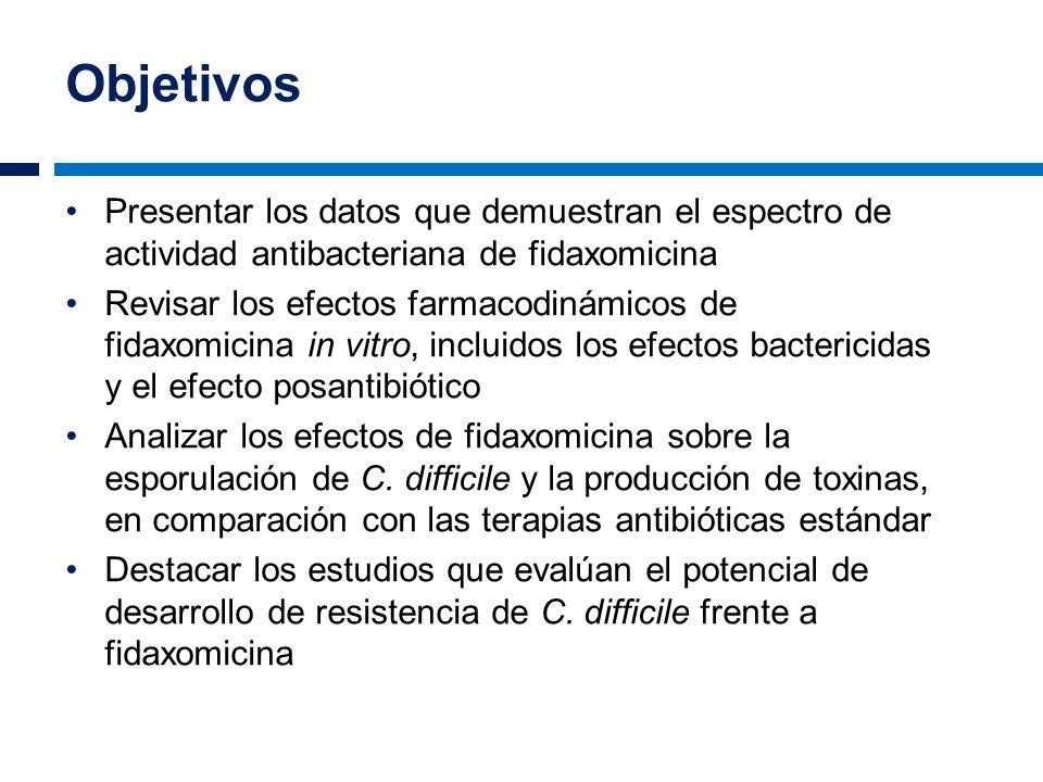 Objetivos Presentar los datos que demuestran el espectro de actividad antibacteriana de fidaxomicina Revisar los efectos farmacodinámicos de fidaxomic