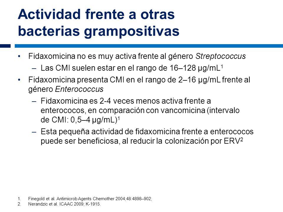 Actividad frente a otras bacterias grampositivas Fidaxomicina no es muy activa frente al género Streptococcus –Las CMI suelen estar en el rango de 16–