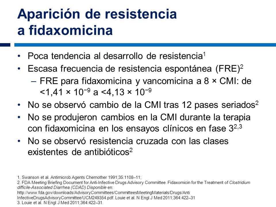 Aparición de resistencia a fidaxomicina Poca tendencia al desarrollo de resistencia 1 Escasa frecuencia de resistencia espontánea (FRE) 2 –FRE para fi