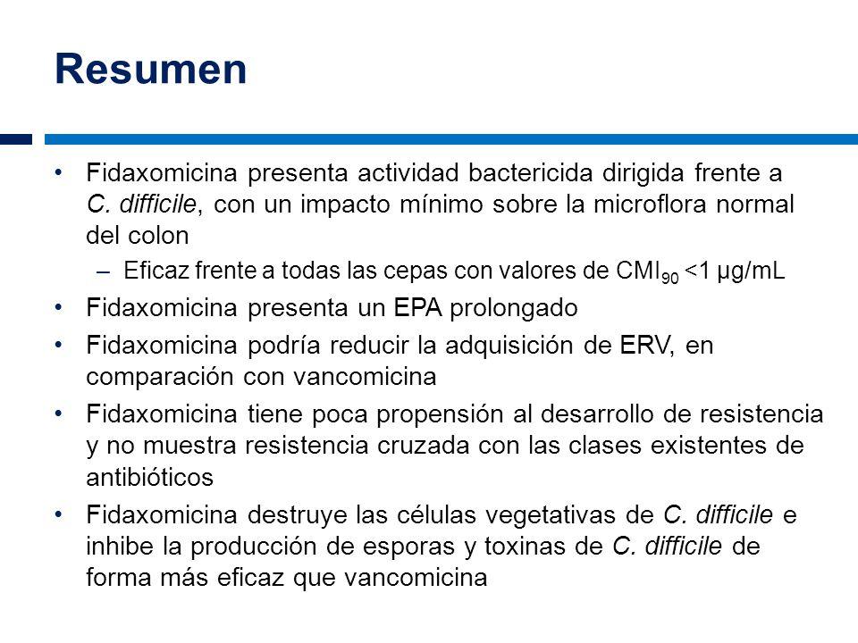 Resumen Fidaxomicina presenta actividad bactericida dirigida frente a C. difficile, con un impacto mínimo sobre la microflora normal del colon –Eficaz