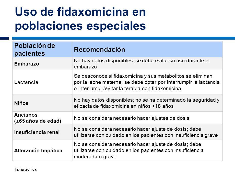 Población de pacientes Recomendación Embarazo No hay datos disponibles; se debe evitar su uso durante el embarazo Lactancia Se desconoce si fidaxomici