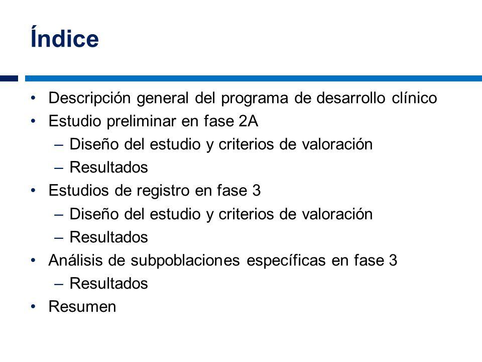 Índice Descripción general del programa de desarrollo clínico Estudio preliminar en fase 2A –Diseño del estudio y criterios de valoración –Resultados