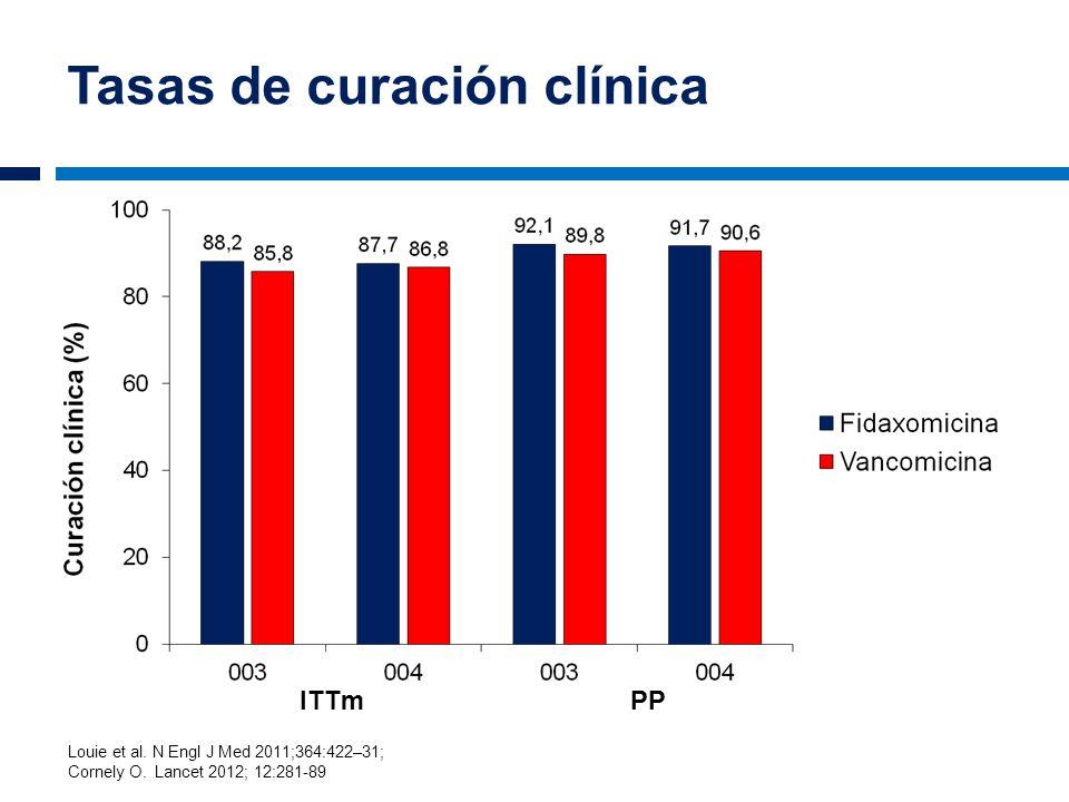 Tasas de curación clínica ITTmPP Louie et al. N Engl J Med 2011;364:422–31; Cornely O. Lancet 2012; 12:281-89