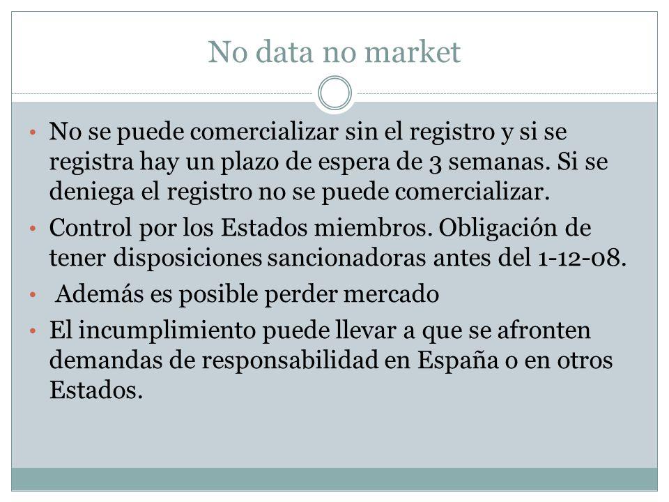 No data no market No se puede comercializar sin el registro y si se registra hay un plazo de espera de 3 semanas. Si se deniega el registro no se pued