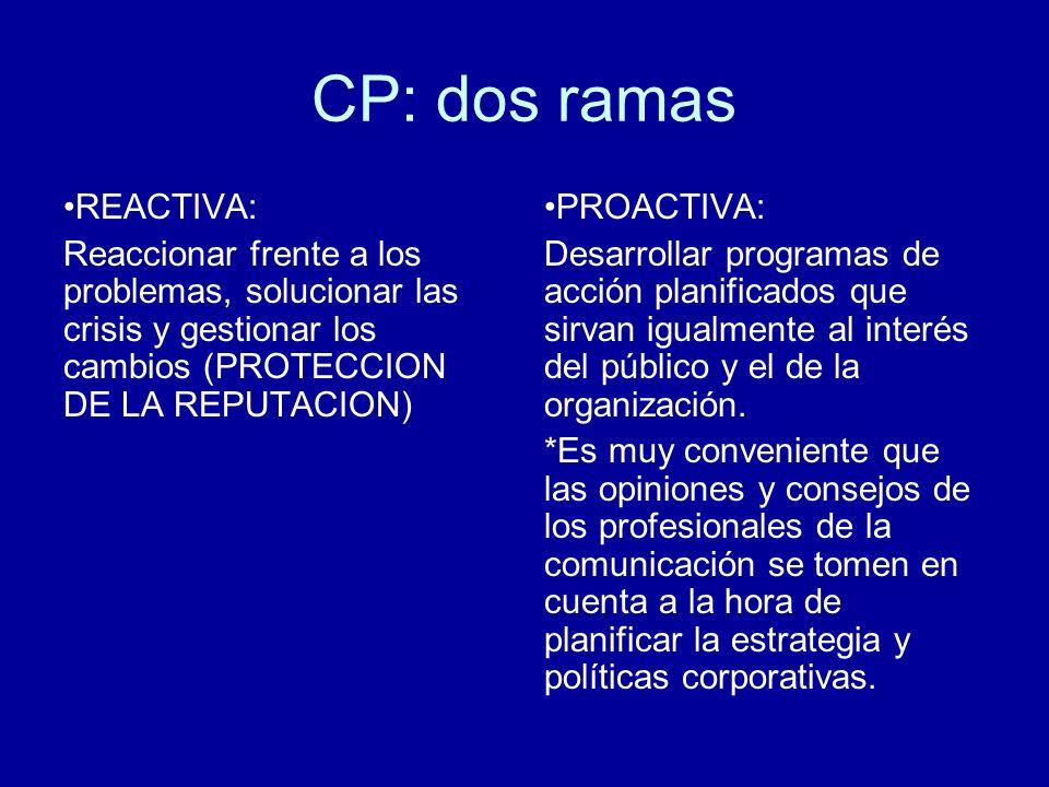 CP: dos ramas REACTIVA: Reaccionar frente a los problemas, solucionar las crisis y gestionar los cambios (PROTECCION DE LA REPUTACION) PROACTIVA: Desarrollar programas de acción planificados que sirvan igualmente al interés del público y el de la organización.