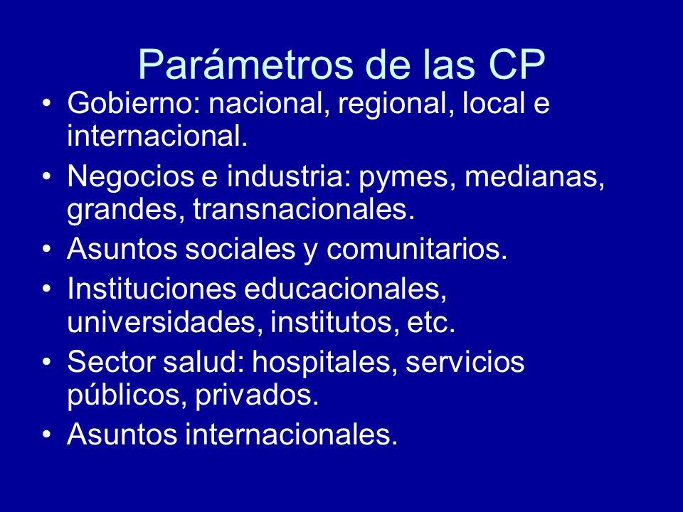 Parámetros de las CP Gobierno: nacional, regional, local e internacional.