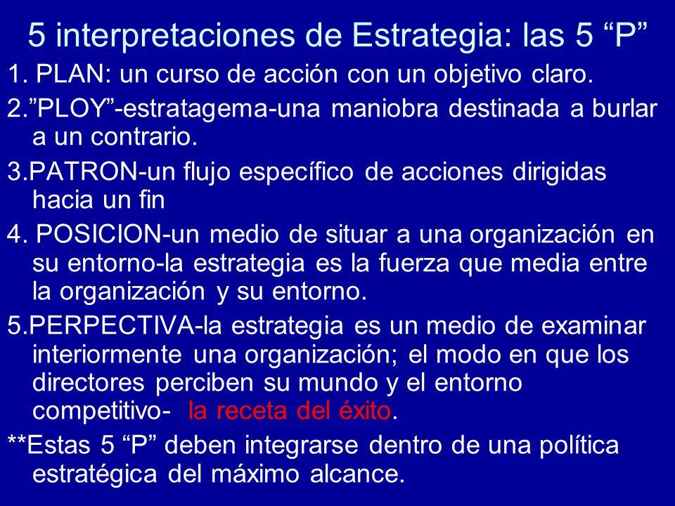 5 interpretaciones de Estrategia: las 5 P 1. PLAN: un curso de acción con un objetivo claro.