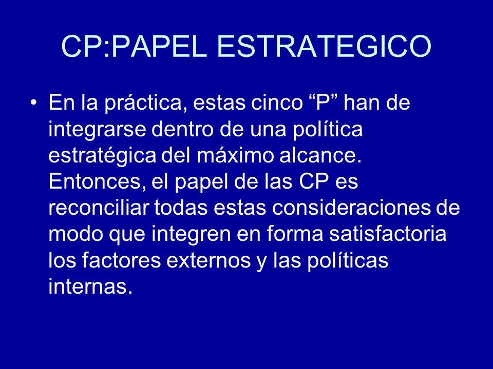 CP:PAPEL ESTRATEGICO En la práctica, estas cinco P han de integrarse dentro de una política estratégica del máximo alcance.