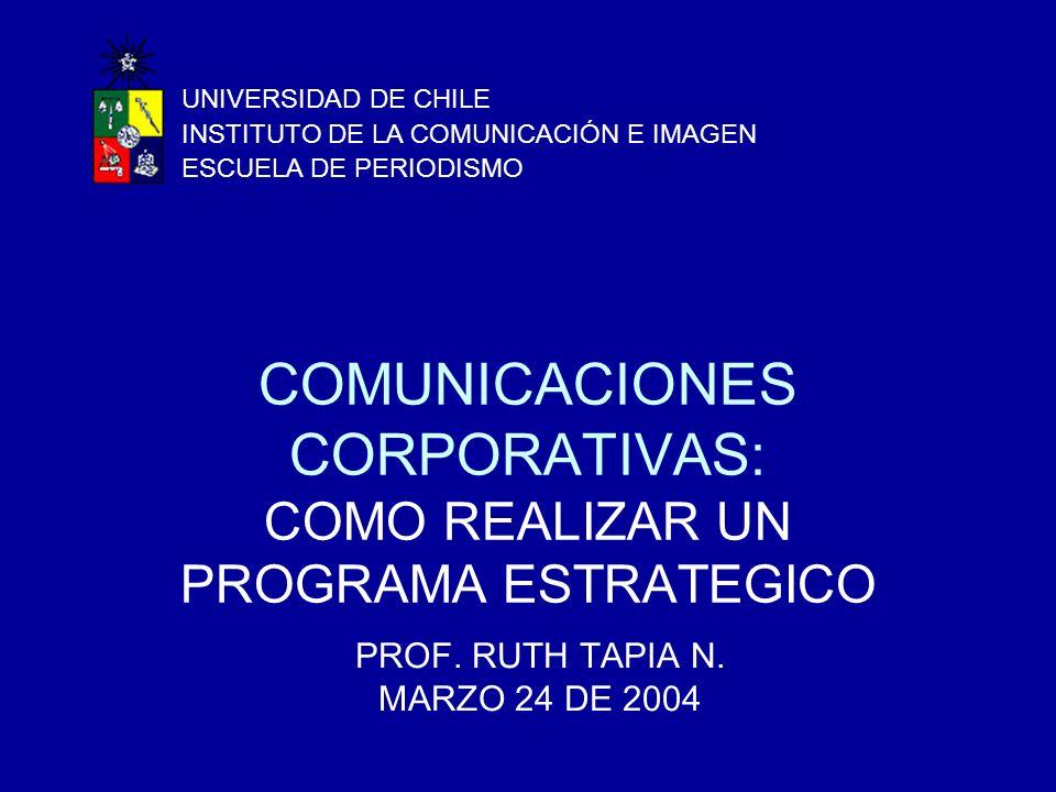 COMUNICACIONES CORPORATIVAS: COMO REALIZAR UN PROGRAMA ESTRATEGICO PROF.