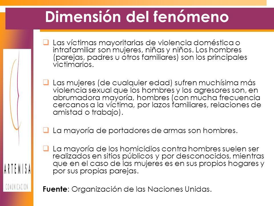 Dimensión del fenómeno Las víctimas mayoritarias de violencia doméstica o intrafamiliar son mujeres, niñas y niños.