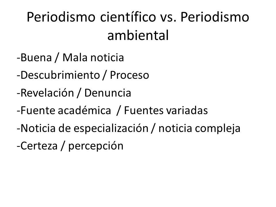 Periodismo científico vs.