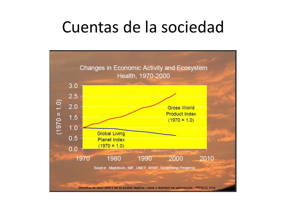 Cuentas de la sociedad