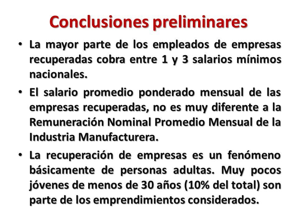 Conclusiones preliminares La mayor parte de los empleados de empresas recuperadas cobra entre 1 y 3 salarios mínimos nacionales. La mayor parte de los