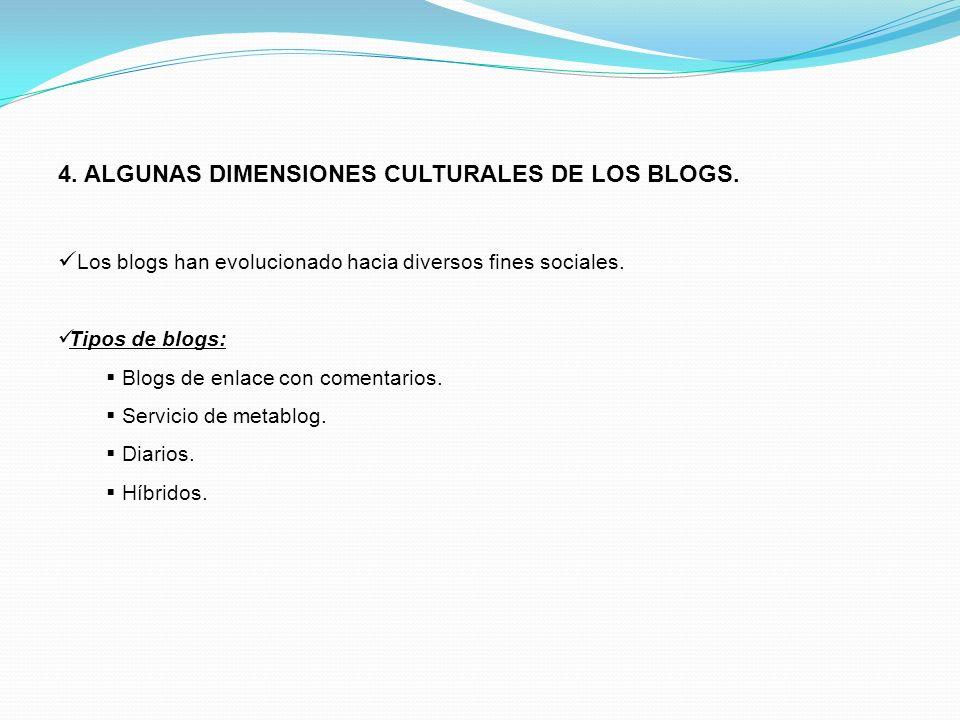 4. ALGUNAS DIMENSIONES CULTURALES DE LOS BLOGS. Los blogs han evolucionado hacia diversos fines sociales. Tipos de blogs: Blogs de enlace con comentar