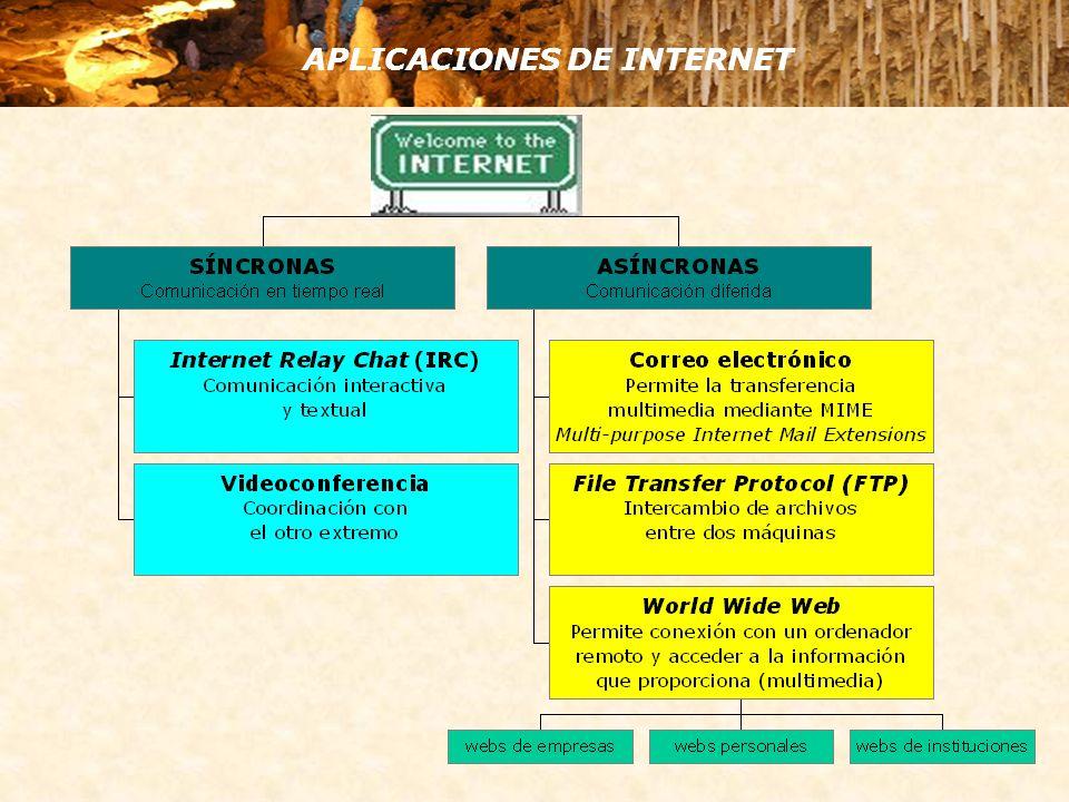 La estructura propuesta busca ordenar la Web 2.0 en cuatro líneas fundamentales: A.