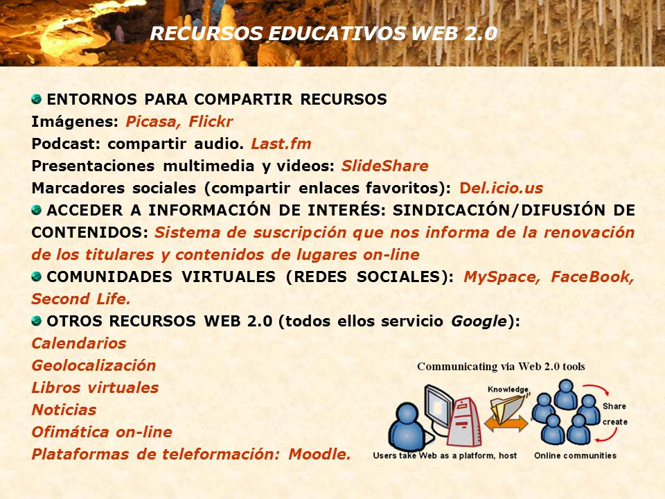 ENTORNOS PARA COMPARTIR RECURSOS Imágenes: Picasa, Flickr Podcast: compartir audio.