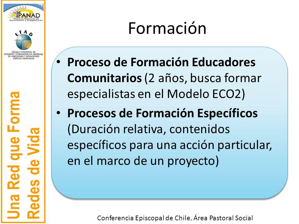 Una Red que Forma Redes de Vida Conferencia Episcopal de Chile. Área Pastoral Social Formación Proceso de Formación Educadores Comunitarios (2 años, b