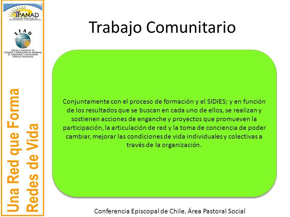 Una Red que Forma Redes de Vida Conferencia Episcopal de Chile. Área Pastoral Social Trabajo Comunitario Conjuntamente con el proceso de formación y e