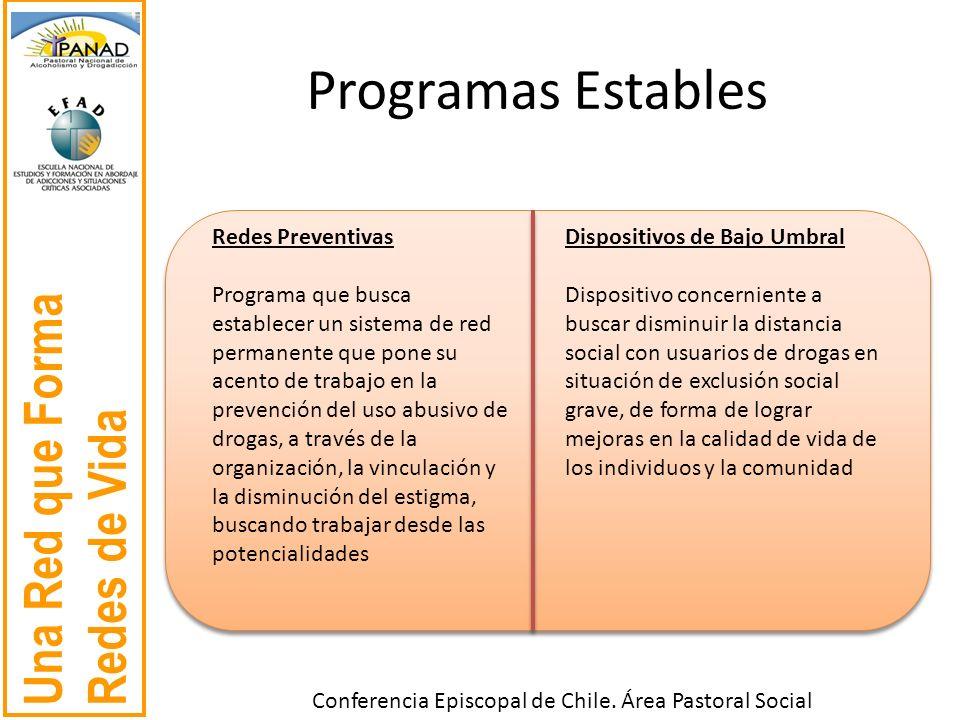 Una Red que Forma Redes de Vida Conferencia Episcopal de Chile. Área Pastoral Social Programas Estables Redes Preventivas Programa que busca establece