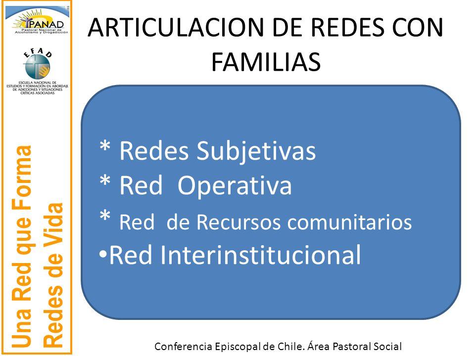 Una Red que Forma Redes de Vida Conferencia Episcopal de Chile. Área Pastoral Social ARTICULACION DE REDES CON FAMILIAS * Redes Subjetivas * Red Opera