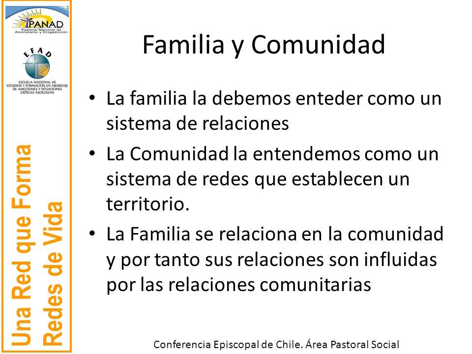 Una Red que Forma Redes de Vida Conferencia Episcopal de Chile. Área Pastoral Social Familia y Comunidad La familia la debemos enteder como un sistema