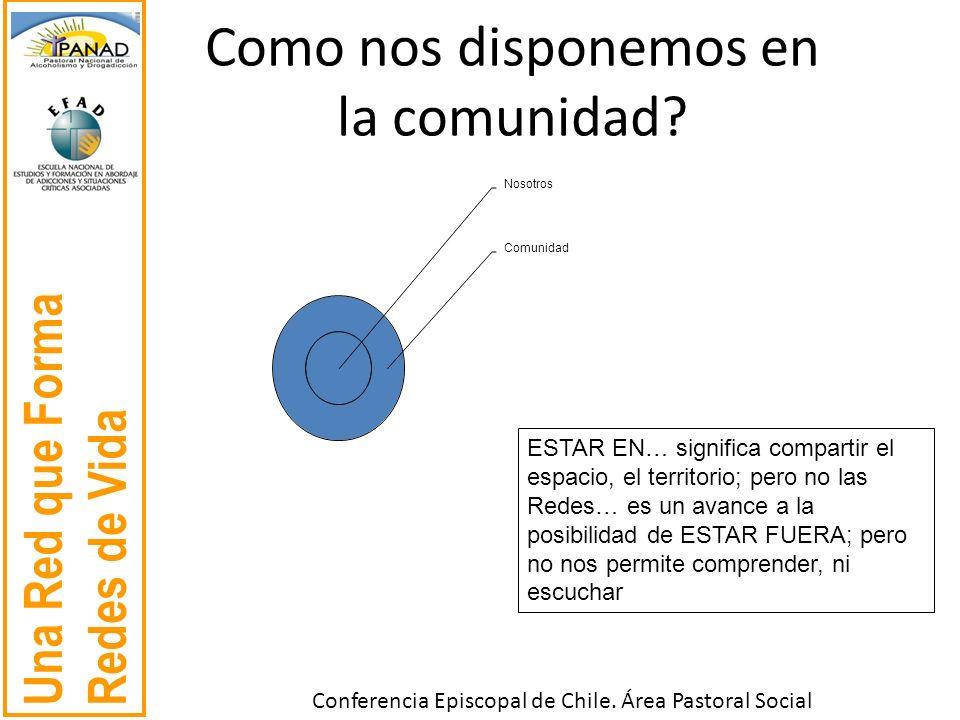 Una Red que Forma Redes de Vida Conferencia Episcopal de Chile. Área Pastoral Social Como nos disponemos en la comunidad? Nosotros Comunidad ESTAR EN…