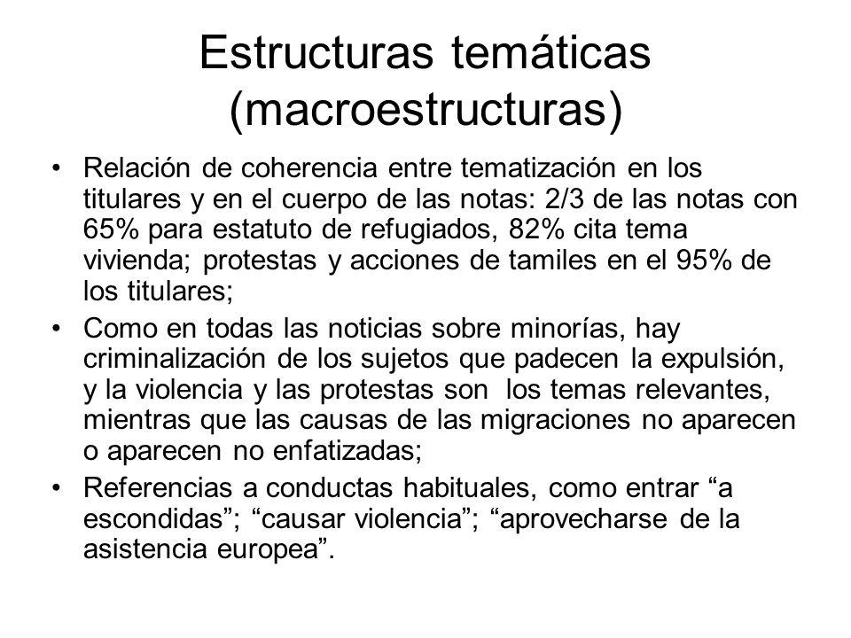 Estructuras temáticas (macroestructuras) Relación de coherencia entre tematización en los titulares y en el cuerpo de las notas: 2/3 de las notas con