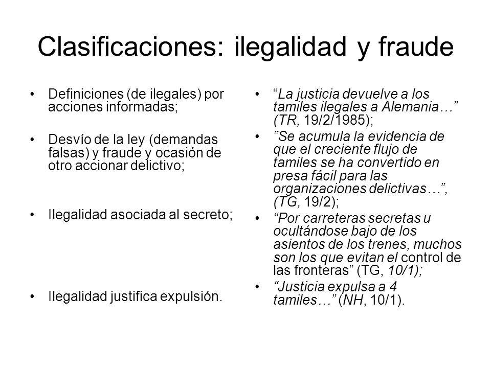 Clasificaciones: ilegalidad y fraude Definiciones (de ilegales) por acciones informadas; Desvío de la ley (demandas falsas) y fraude y ocasión de otro