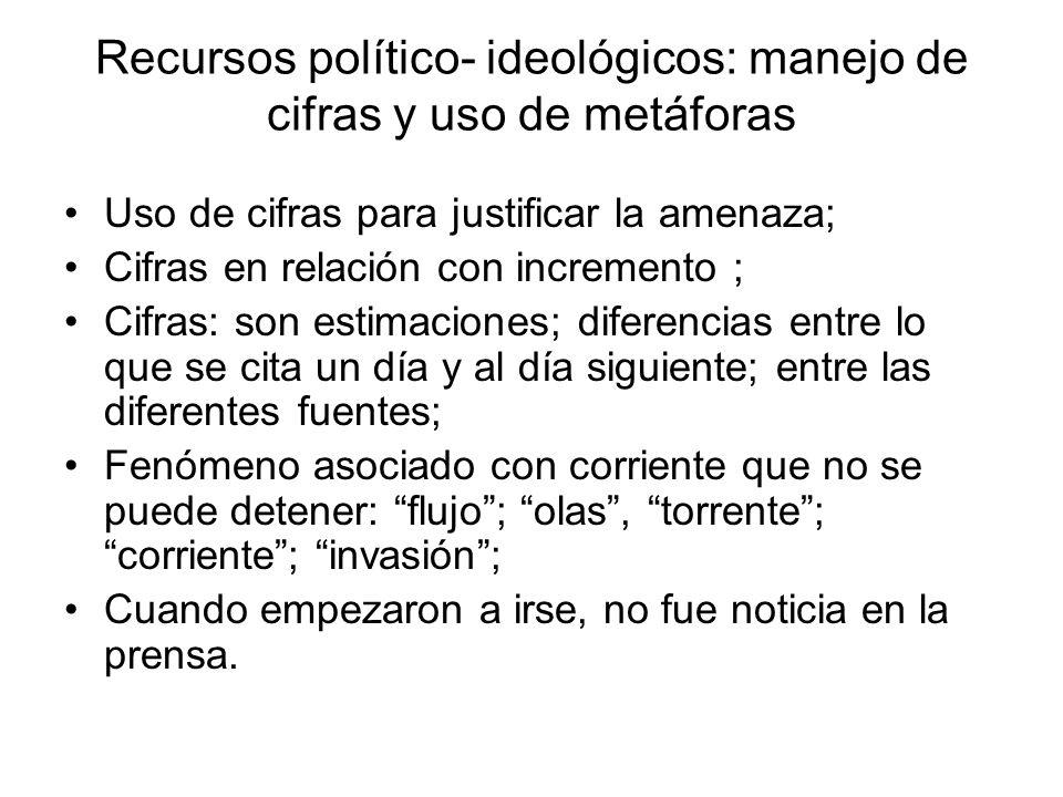 Recursos político- ideológicos: manejo de cifras y uso de metáforas Uso de cifras para justificar la amenaza; Cifras en relación con incremento ; Cifr