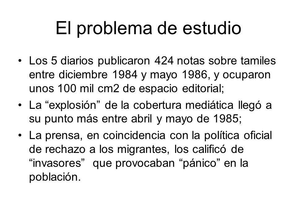 El problema de estudio Los 5 diarios publicaron 424 notas sobre tamiles entre diciembre 1984 y mayo 1986, y ocuparon unos 100 mil cm2 de espacio edito