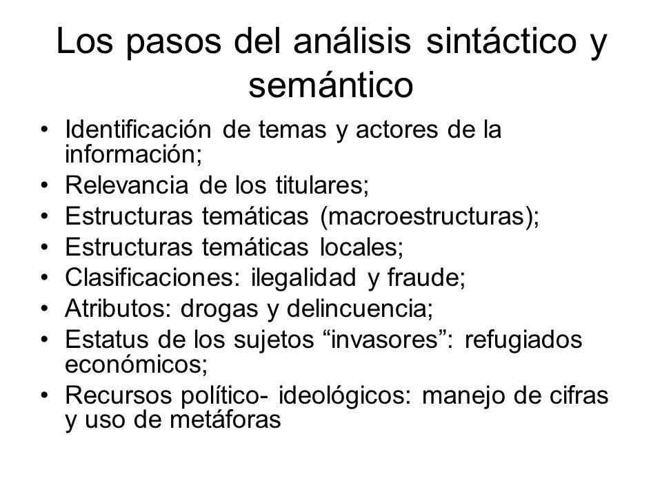 Los pasos del análisis sintáctico y semántico Identificación de temas y actores de la información; Relevancia de los titulares; Estructuras temáticas