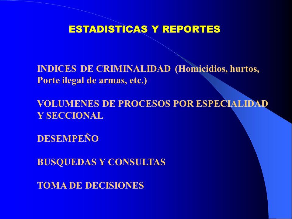 ESTADISTICAS Y REPORTES INDICES DE CRIMINALIDAD (Homicidios, hurtos, Porte ilegal de armas, etc.) VOLUMENES DE PROCESOS POR ESPECIALIDAD Y SECCIONAL D
