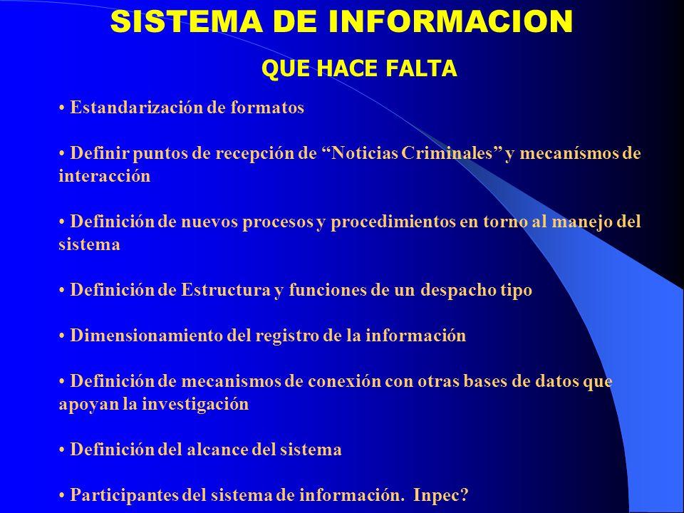 Estandarización de formatos Definir puntos de recepción de Noticias Criminales y mecanísmos de interacción Definición de nuevos procesos y procedimien