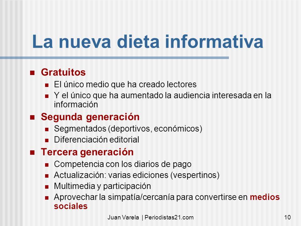 Juan Varela | Periodistas21.com10 La nueva dieta informativa Gratuitos El único medio que ha creado lectores Y el único que ha aumentado la audiencia