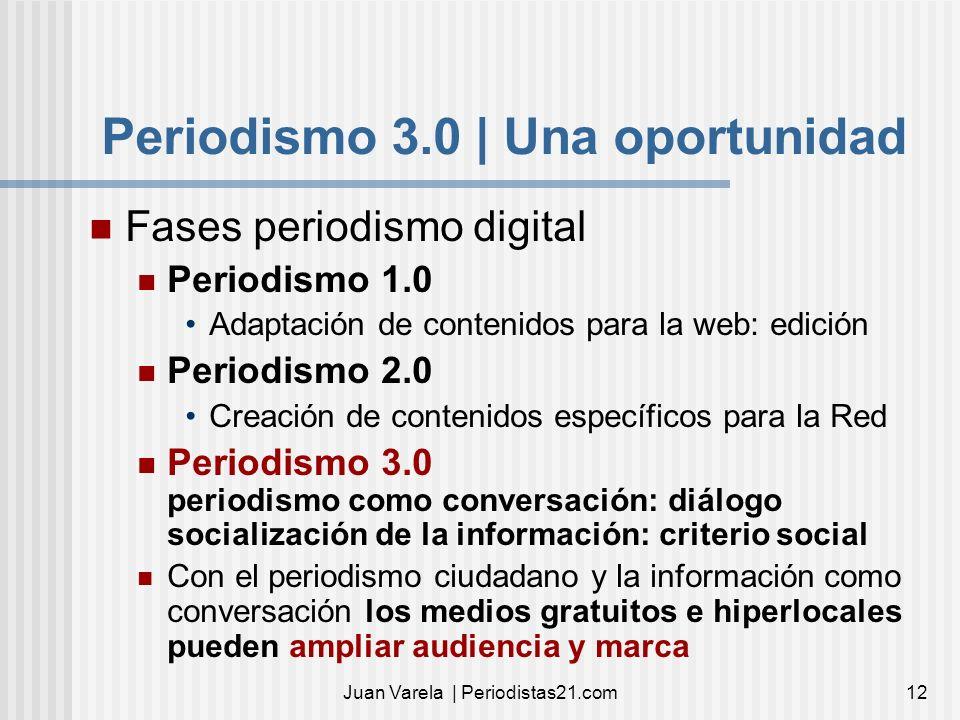 Juan Varela | Periodistas21.com12 Periodismo 3.0 | Una oportunidad Fases periodismo digital Periodismo 1.0 Adaptación de contenidos para la web: edici